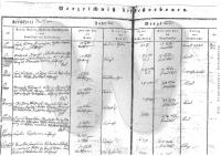 Kirchspiel Stadthagen, Verstorbene 1844 Februar